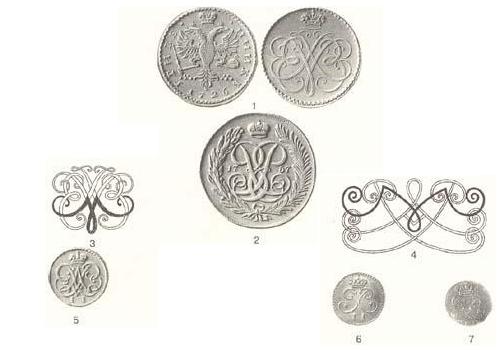 О расшифровке вензеля на пробном медном гривеннике 1726 года