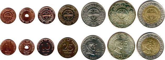 Филиппины ходовые монеты