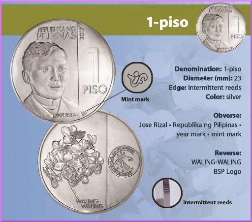 Филиппины монета 1 песо 2018 год