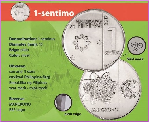 Филиппины монета 1 сентимо 2018 год