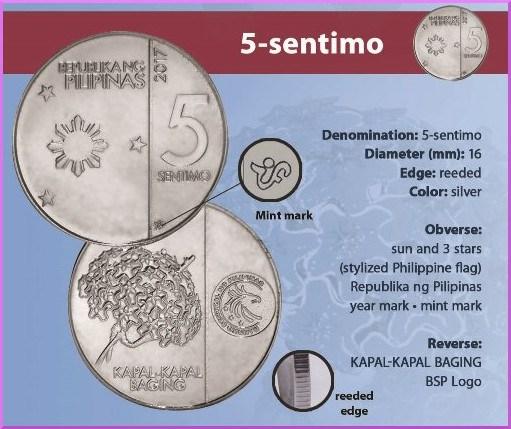 Филиппины монета 5 сентимо 2018 год
