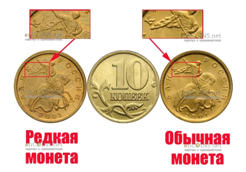 По какому принципу составляются коллекции монет