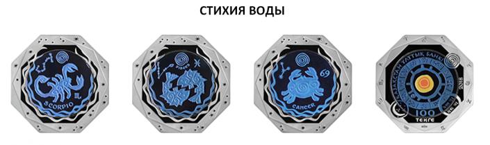 Казахстан серия монет Знаки зодиака - Стихия Воды
