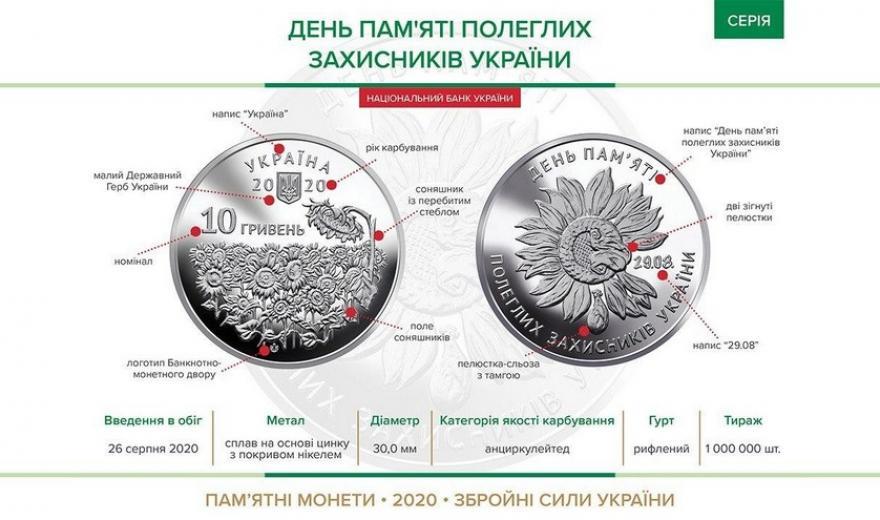 Украина монета 20 гривен День памяти павших защитников Украины, о монеты
