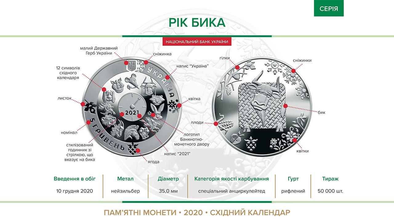 В Украине вышла в обращение монета 5 гривен Год Быка