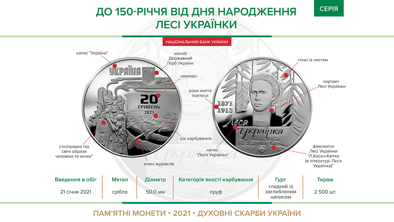 Украина монета 20 гривен Леся Украина 150 лет со дня рождения -