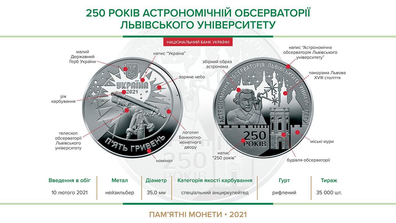 Украина монета 5 гривен 250 лет Астрономической обсерватории Львовского университета