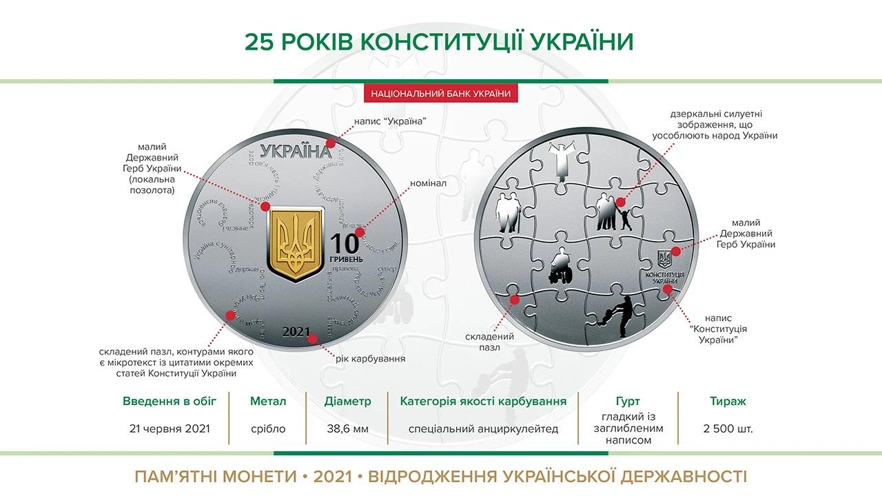Украина монета 10 гривен 25 лет конституции Украины