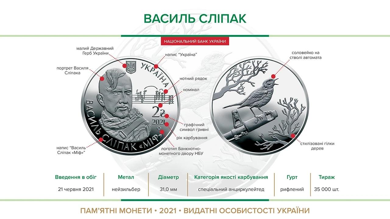 Украина монета 2 гривны Васил Слипак