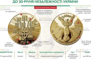 Украина монета 250 гривен 30-летие Независимости Украины