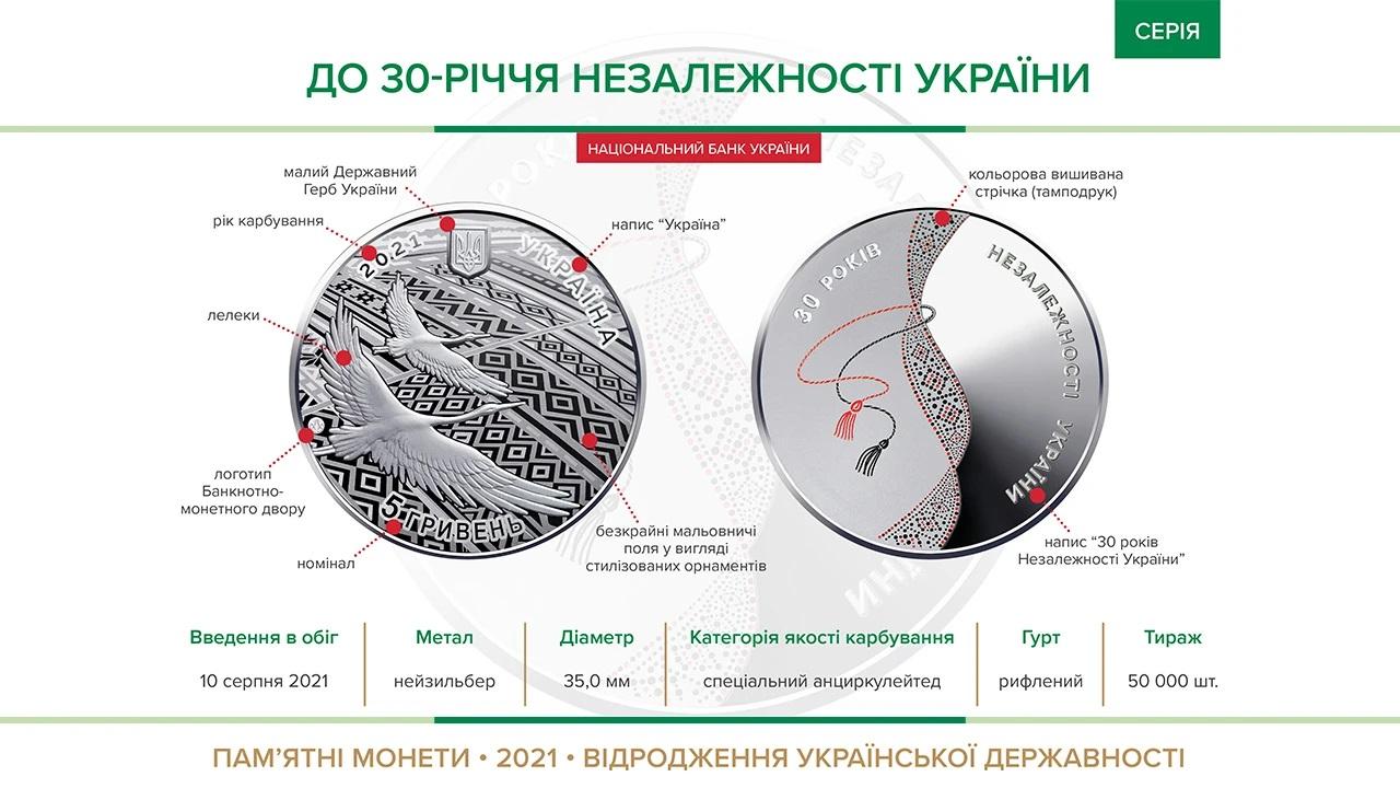 Украина монета 5 гривен 30-летие независимости Украины