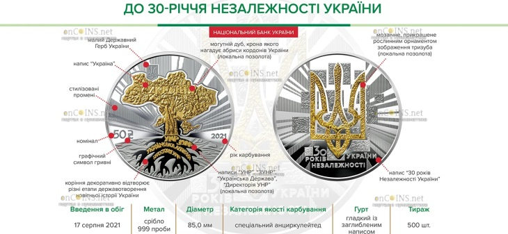 Украина монета 50 гривен 30-летие Независимости Украины