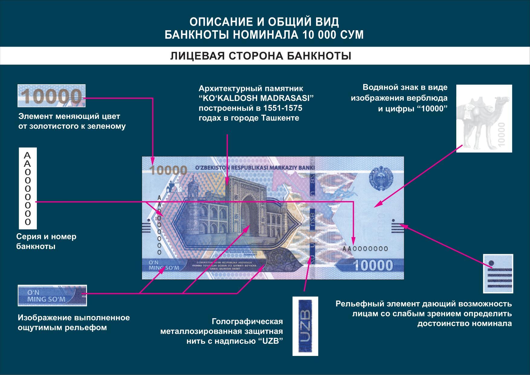 Узбекистан банкнота 10 000 сум 2021 год выпуска, лицевая сторона